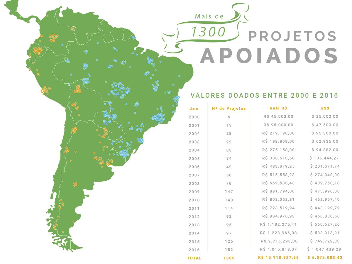 mapa apoiados 2016